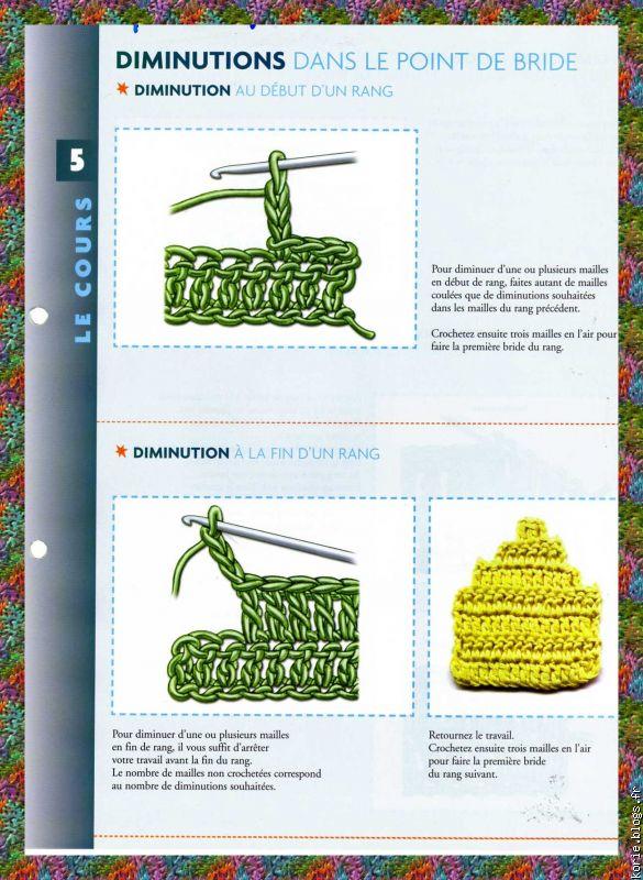 Bien-aimé Korie Crochet [blogs.fr Le blog multimédia 100% facile et gratuit] PY64